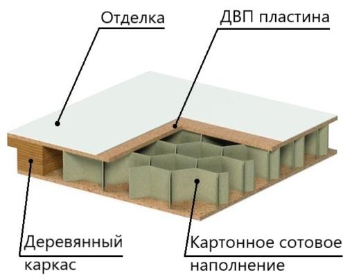 istok_pvc_lv
