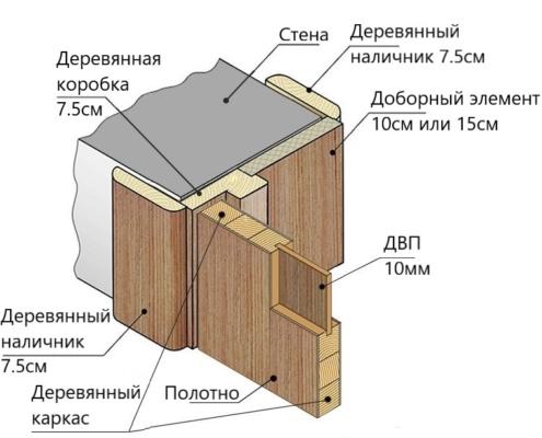istok_filenka_lv
