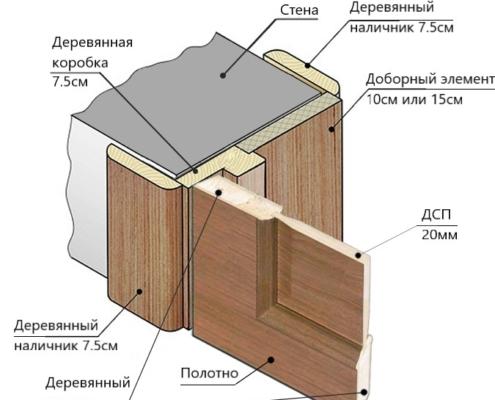 istok_profilnaya_lv