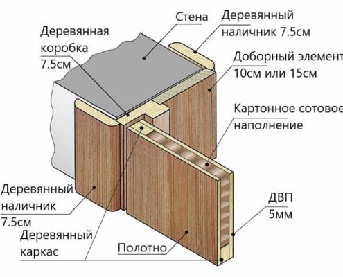 istok_sotovoe_lv