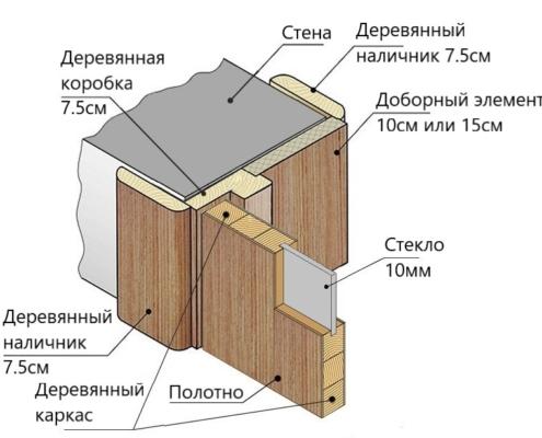 istok_steklo_lv