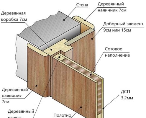 loza_sotovoe_lv